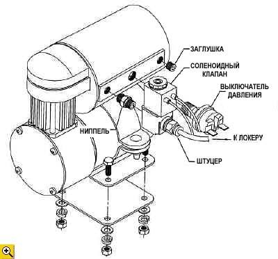 Куча схем.  Схема подключения блокировок ARB.  Подробная статья: http://jeep.avtograd.ru/lockers/arb/ins...